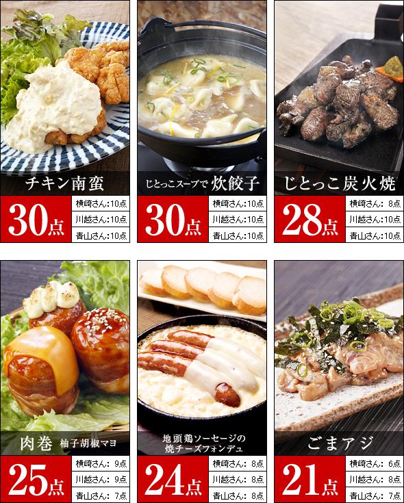 130514_bishoku.jpg