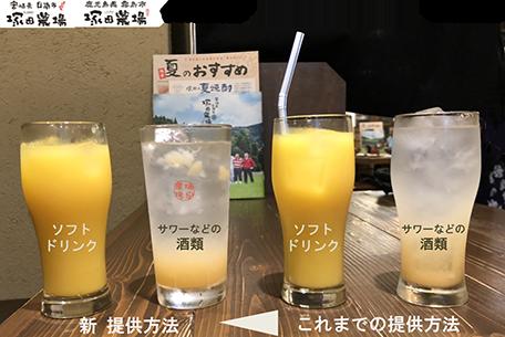 グラスの形状見本